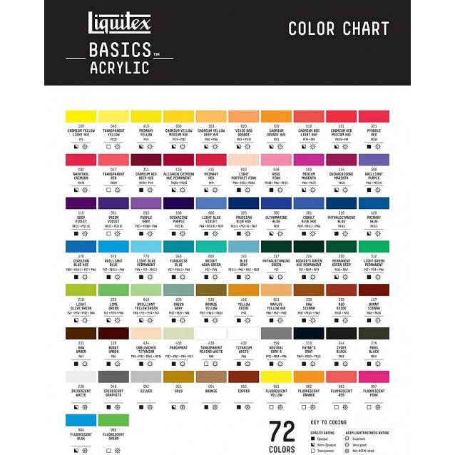 Liquitex Basics 118ml Acrylic 983 Fluorescent Red
