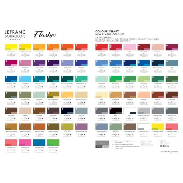 Lefranc & Bourgeois 125ml Flashe Acrylic 598 Phtalocyanine Green