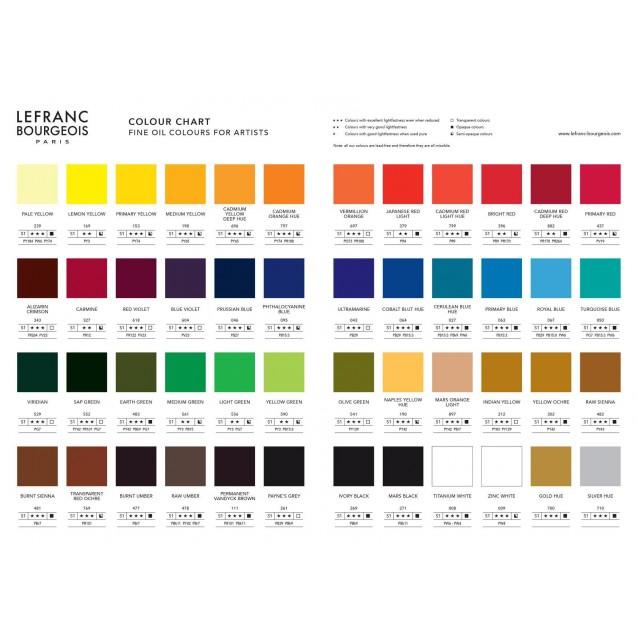 Lefranc & Bourgeois 150ml Fine Λάδι 009 Zinc White
